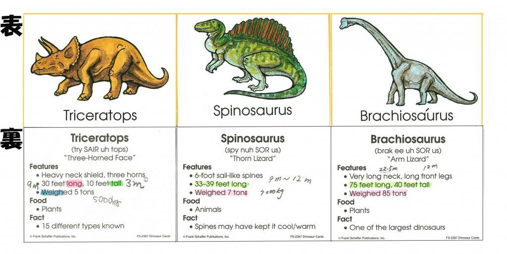DinoCards